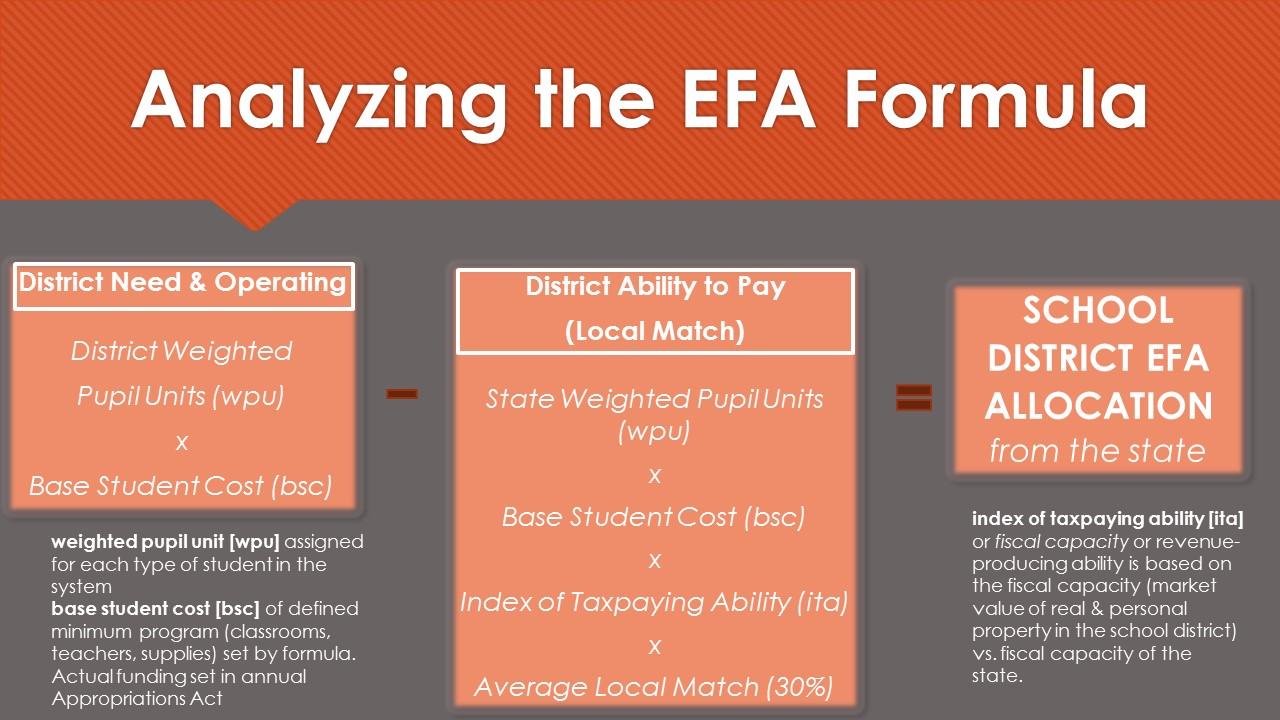 Analyzing the EFA Formula