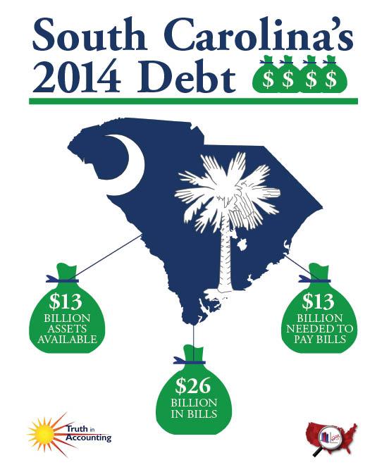 South Carolina Infographic (2)