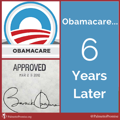 Obamacare...six years later (1)