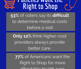 patients-want-the-right-to-shop