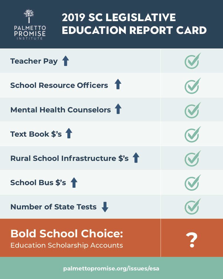 2019 Legislative Education Report Card